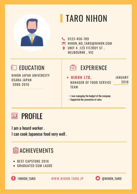 オーストラリアの履歴書