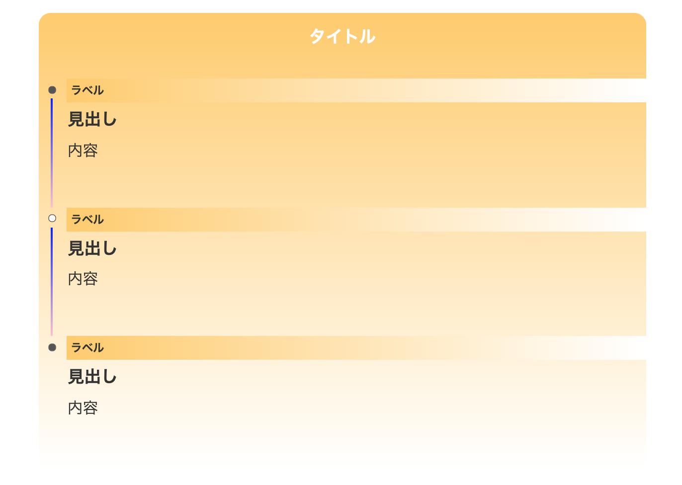 グラデーションタイムライン