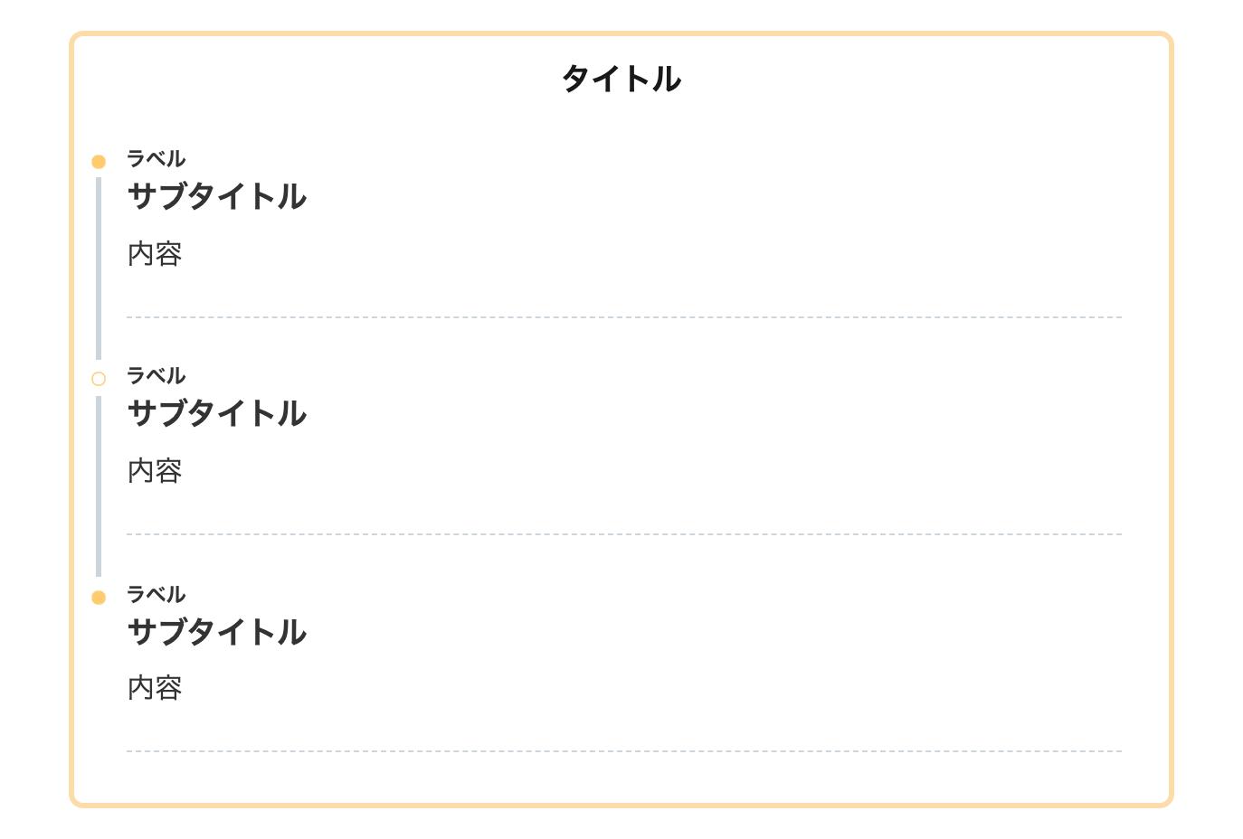 シンプルタイムライン(枠あり・角丸)
