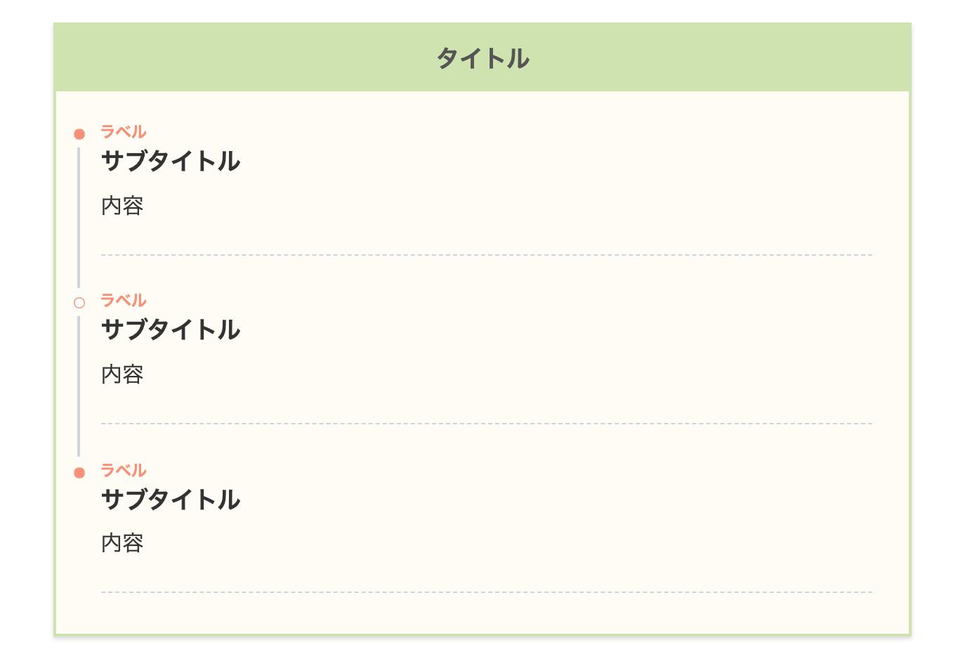 タイムライン(SANGO風) サルワカ