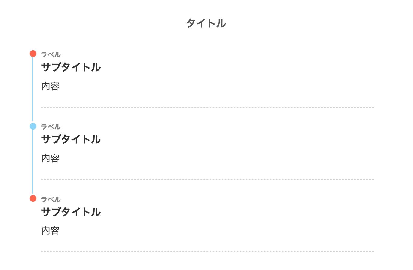 タイムライン(AFFINGER5風)