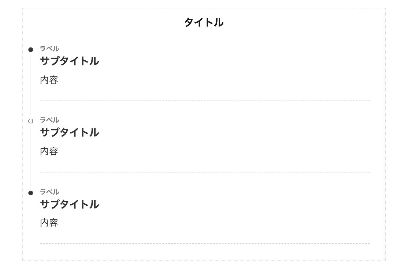 タイムライン(THE THORのデフォルト風)