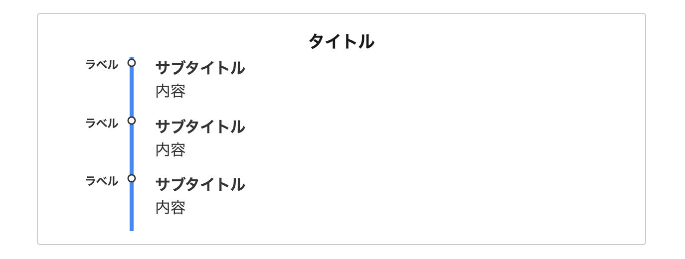 タイムライン(Googleマップ風)