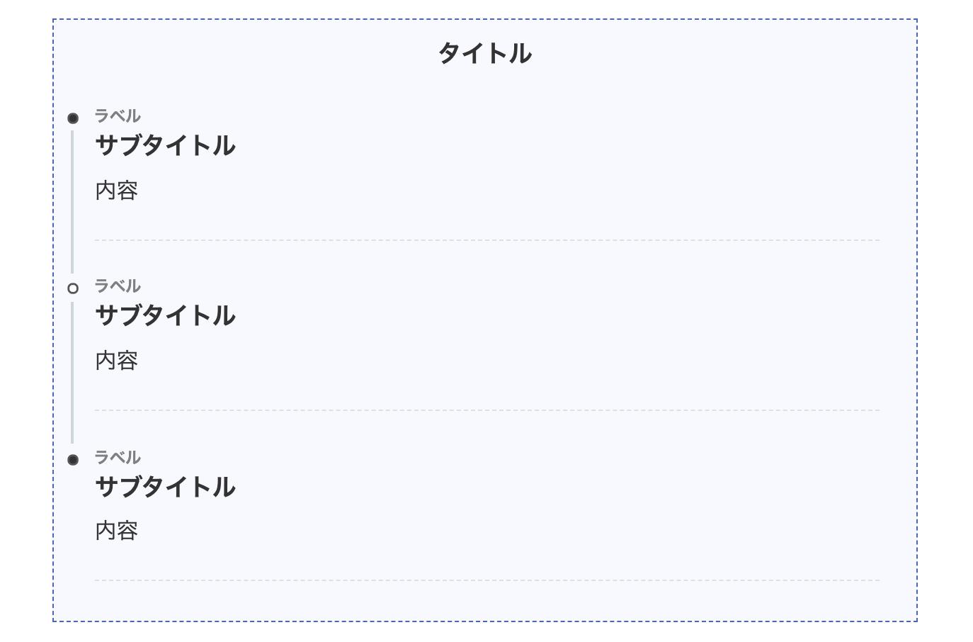 タイムライン(manablog風)
