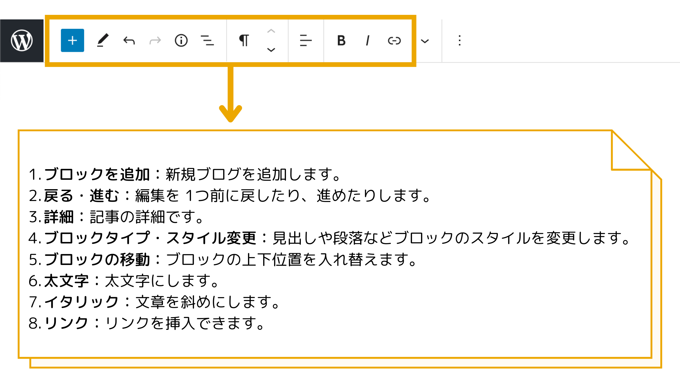 STEP4. 本文を入力・編集する